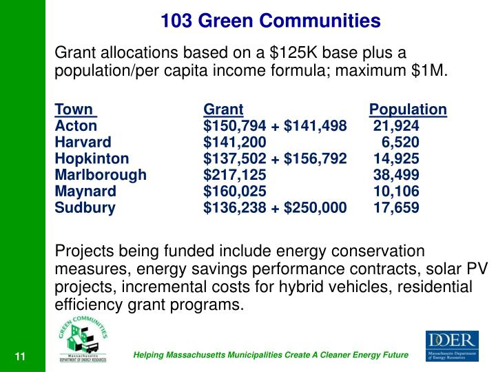103 Green Communities