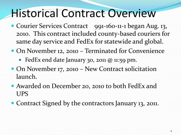 Historical Contract Overview