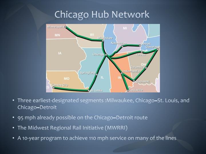 Chicago Hub Network