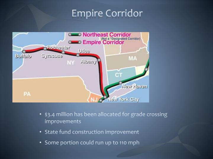 Empire Corridor