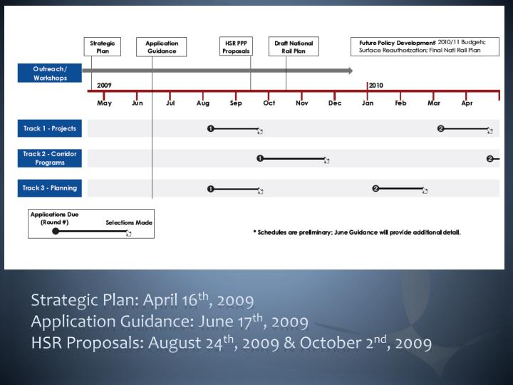 Strategic Plan: April 16