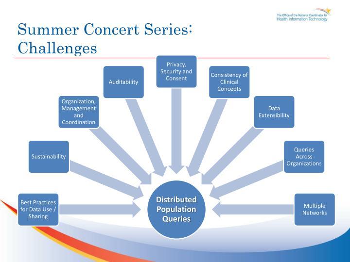 Summer Concert Series:
