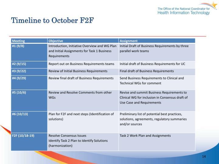Timeline to October F2F