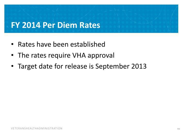 diem rates
