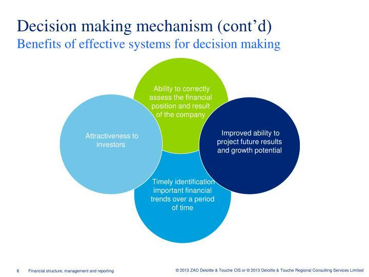 Decision making mechanism (