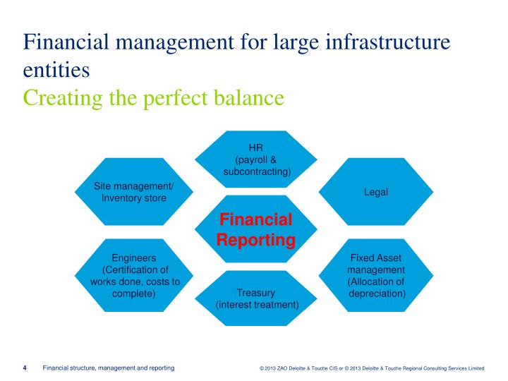 Financial management for large infrastructure entities