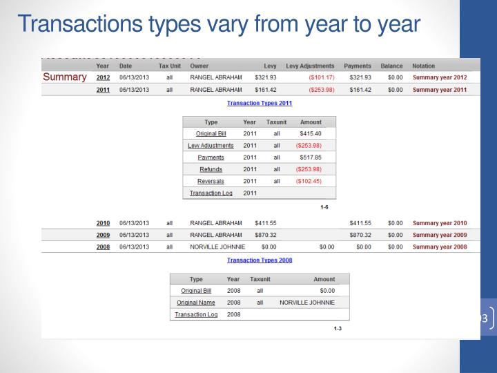 Transactions types vary from year to year