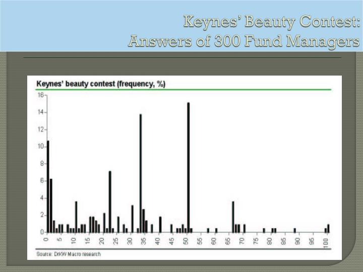 Keynes' Beauty Contest: