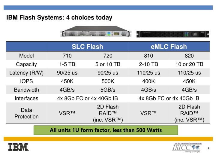 IBM Flash Systems: 4 choices today