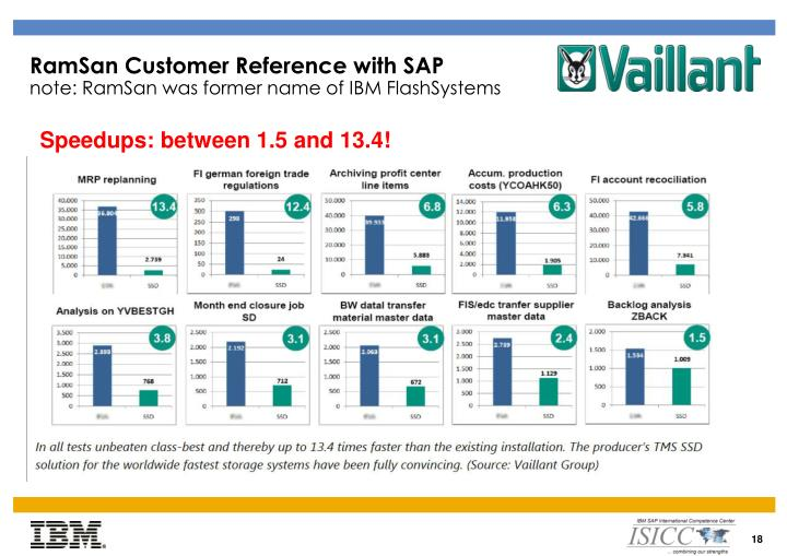 RamSan Customer Reference with SAP