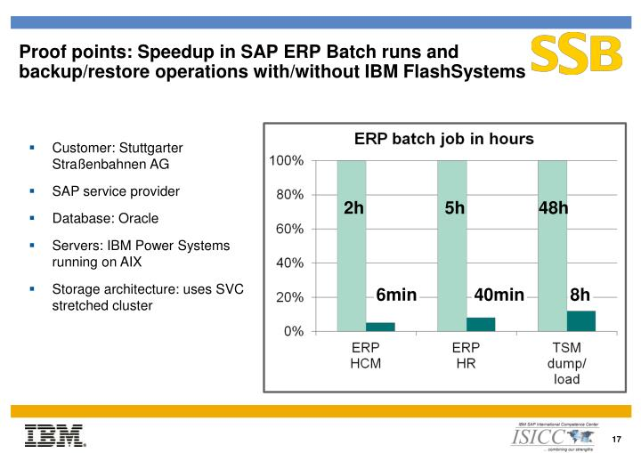 Proof points: Speedup in SAP ERP Batch runs and