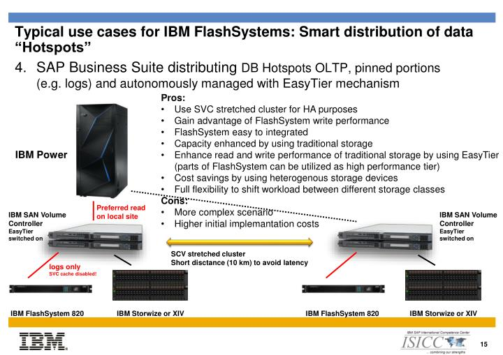 "Typical use cases for IBM FlashSystems: Smart distribution of data ""Hotspots"""