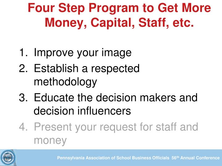 Four Step Program to Get More Money, Capital, Staff, etc.