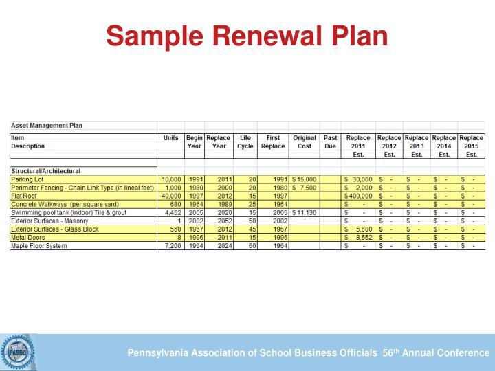 Sample Renewal Plan