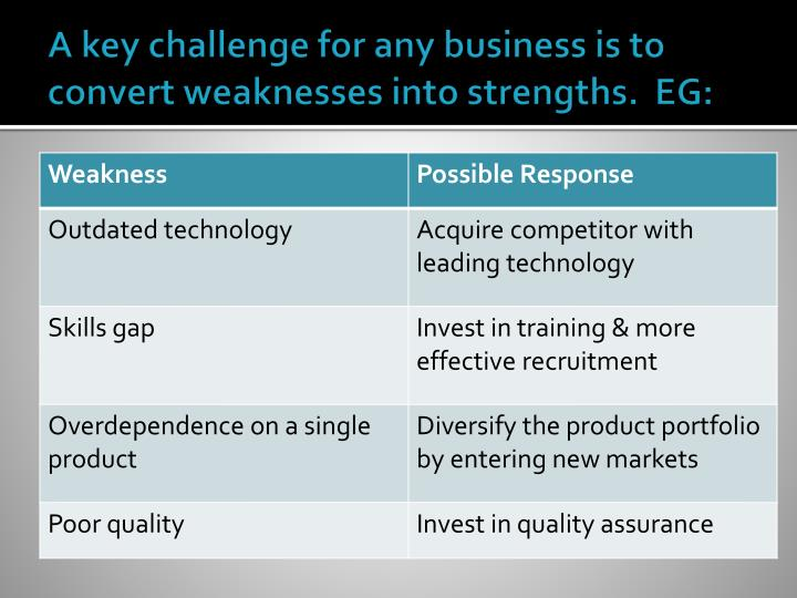A key challenge for any business is to convert weaknesses into strengths.  EG: