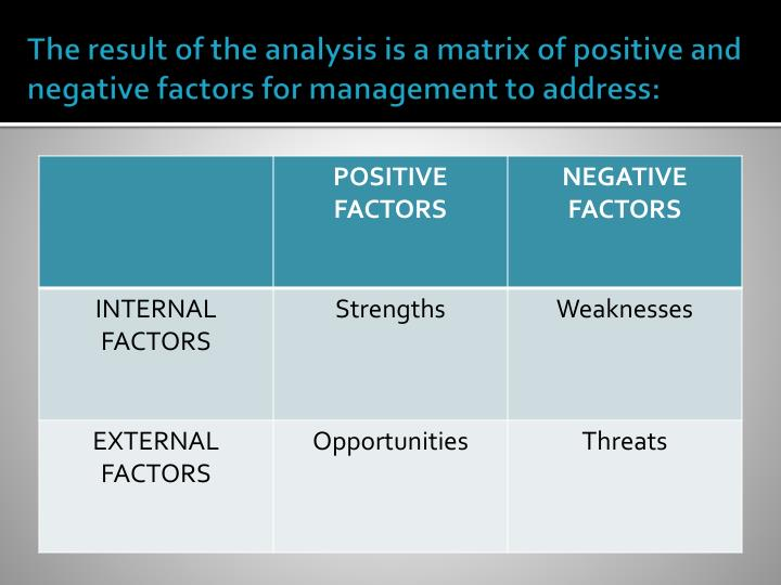 The result of the analysis is a matrix of positive and negative factors for management to address: