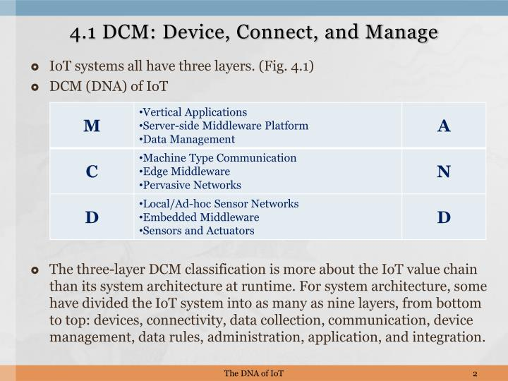 4 1 dcm device connect and manage