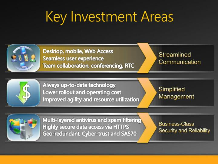 Desktop, mobile, Web Access