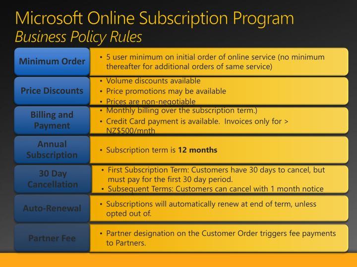 Microsoft Online Subscription Program