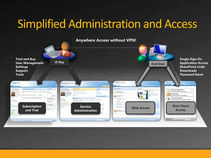 Simplified Administration and Access