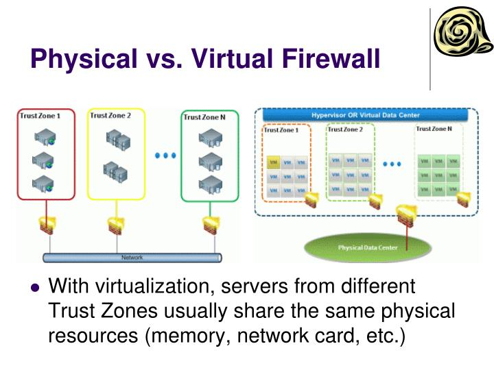 Physical vs. Virtual Firewall