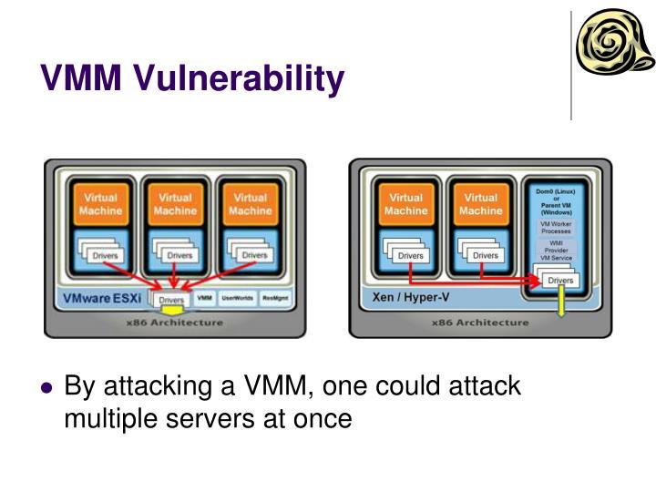 VMM Vulnerability