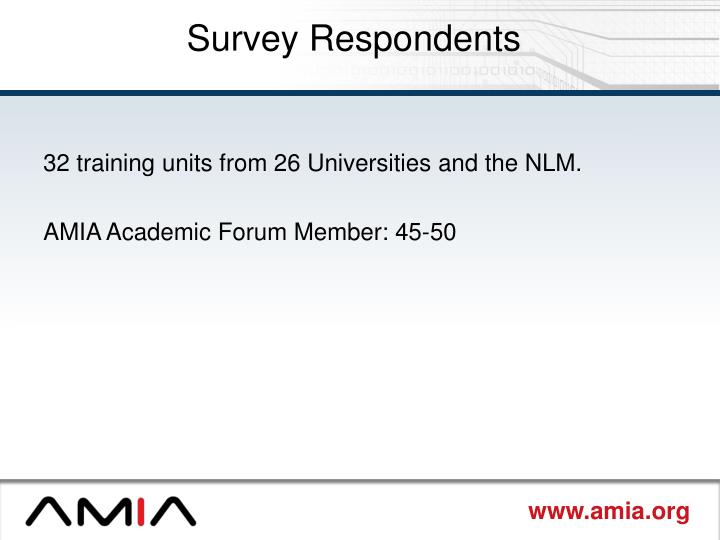 Survey Respondents