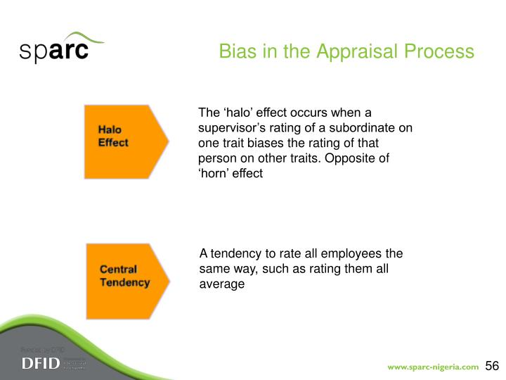 Bias in the Appraisal Process