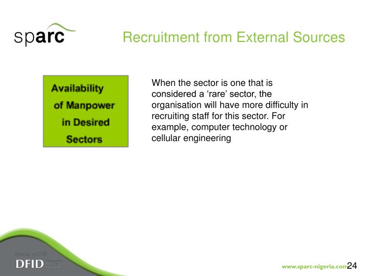 Recruitment from External Sources