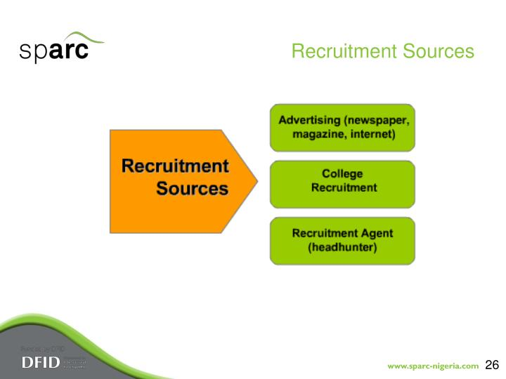 Recruitment Sources