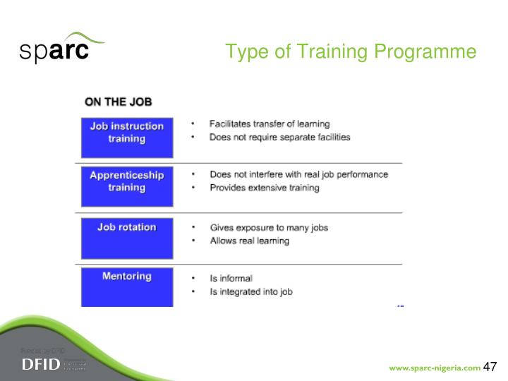 Type of Training Programme