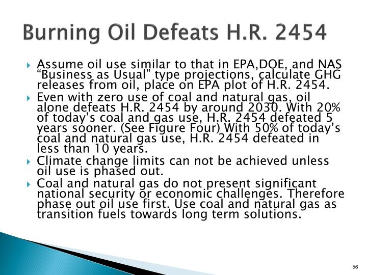 Burning Oil Defeats H.R. 2454
