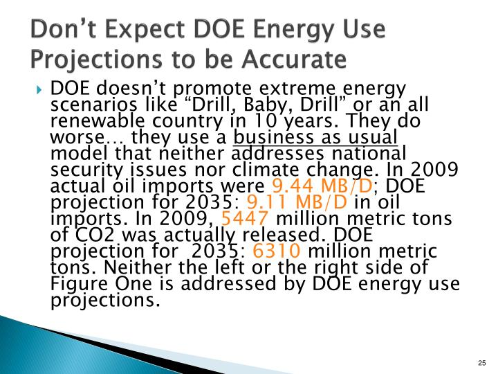 Don't Expect DOE Energy Use Projections to be Accurate