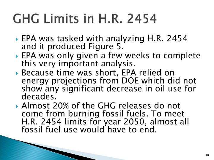 GHG Limits in H.R. 2454