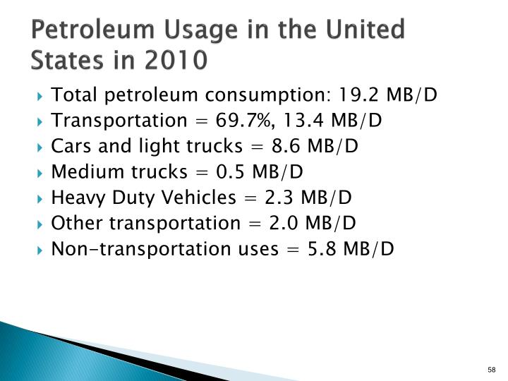 Petroleum Usage in the United States in 2010