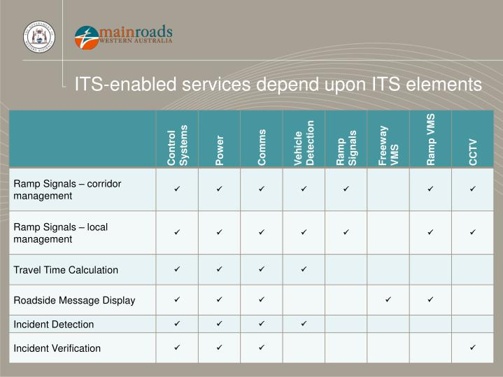 ITS-enabled services depend upon ITS elements
