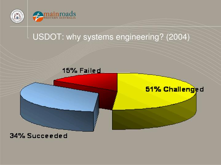USDOT: why systems engineering? (2004)