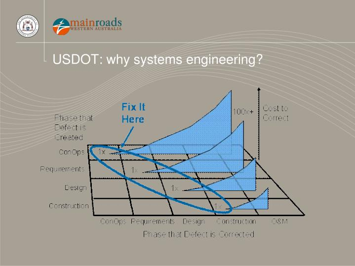 USDOT: why systems engineering?