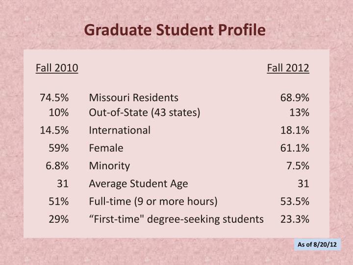 Graduate Student Profile
