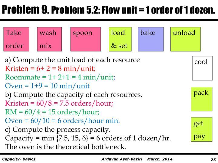 Problem 9.