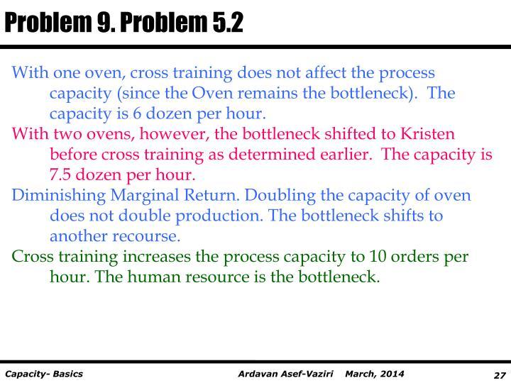 Problem 9. Problem