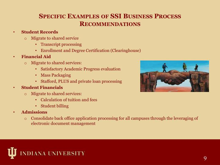 Specific Examples of SSI Business Process  Recommendations