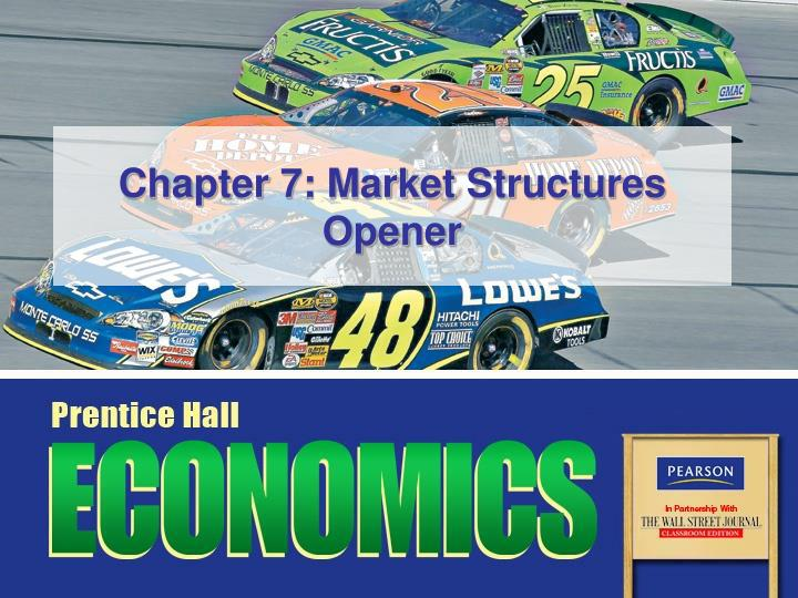Chapter 7 market structures opener