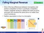 falling marginal revenue
