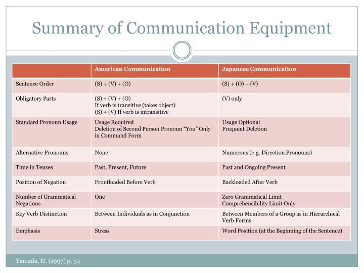 Summary of Communication Equipment