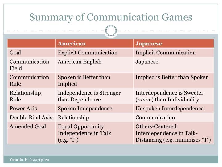 Summary of Communication Games