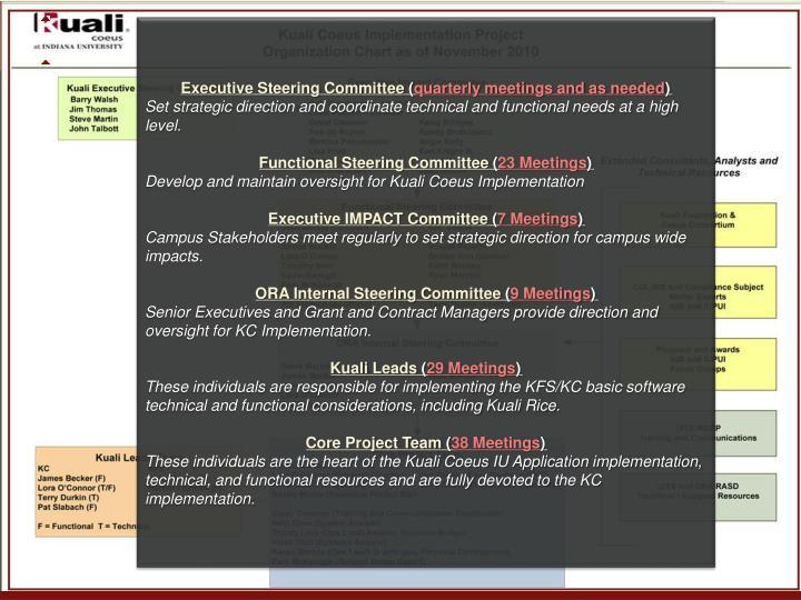 Executive Steering Committee
