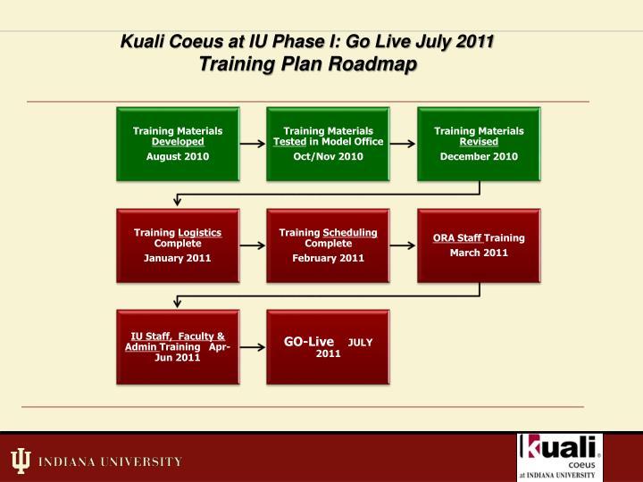 Kuali Coeus at IU Phase I: Go Live July 2011