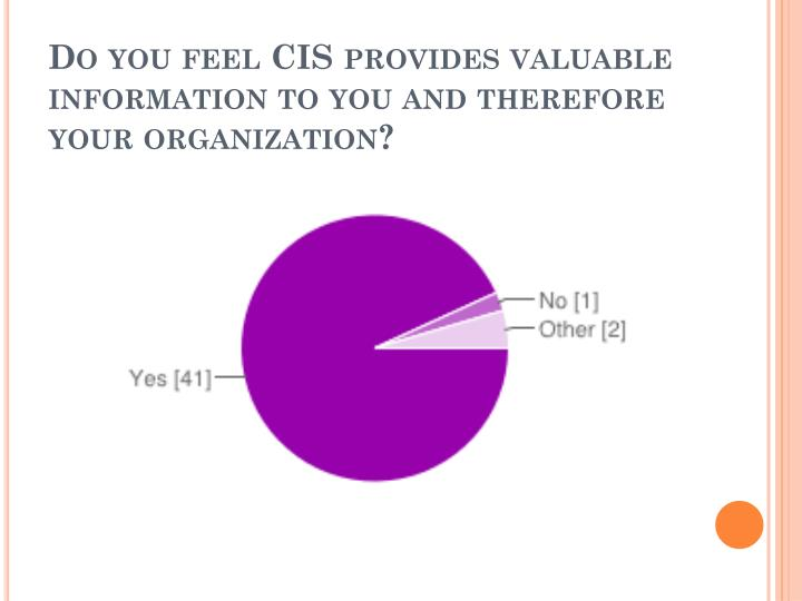 Do you feel CIS provides valuable information to you and therefore your organization?