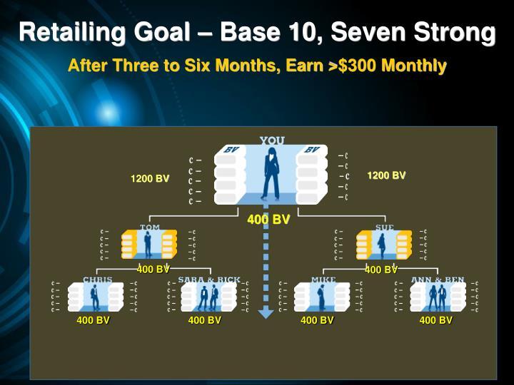 Retailing Goal – Base 10, Seven Strong